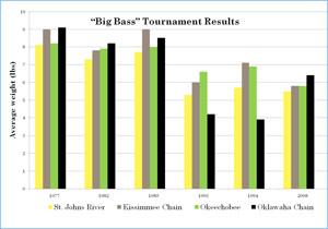 TournamentGraph.jpg